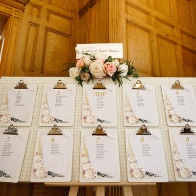 Meet Gaynor Page of wedding stationery company Topikki
